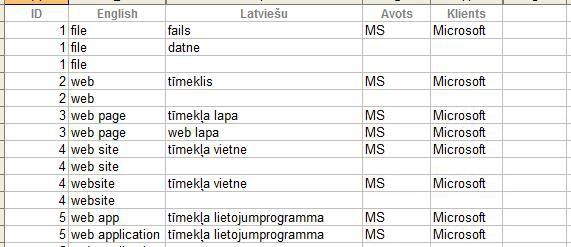 excel to multiterm sdl trados latvija latvia