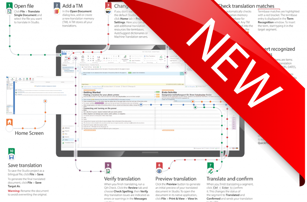 how to translate a file with sdl trados studio 2017 inforgraphic